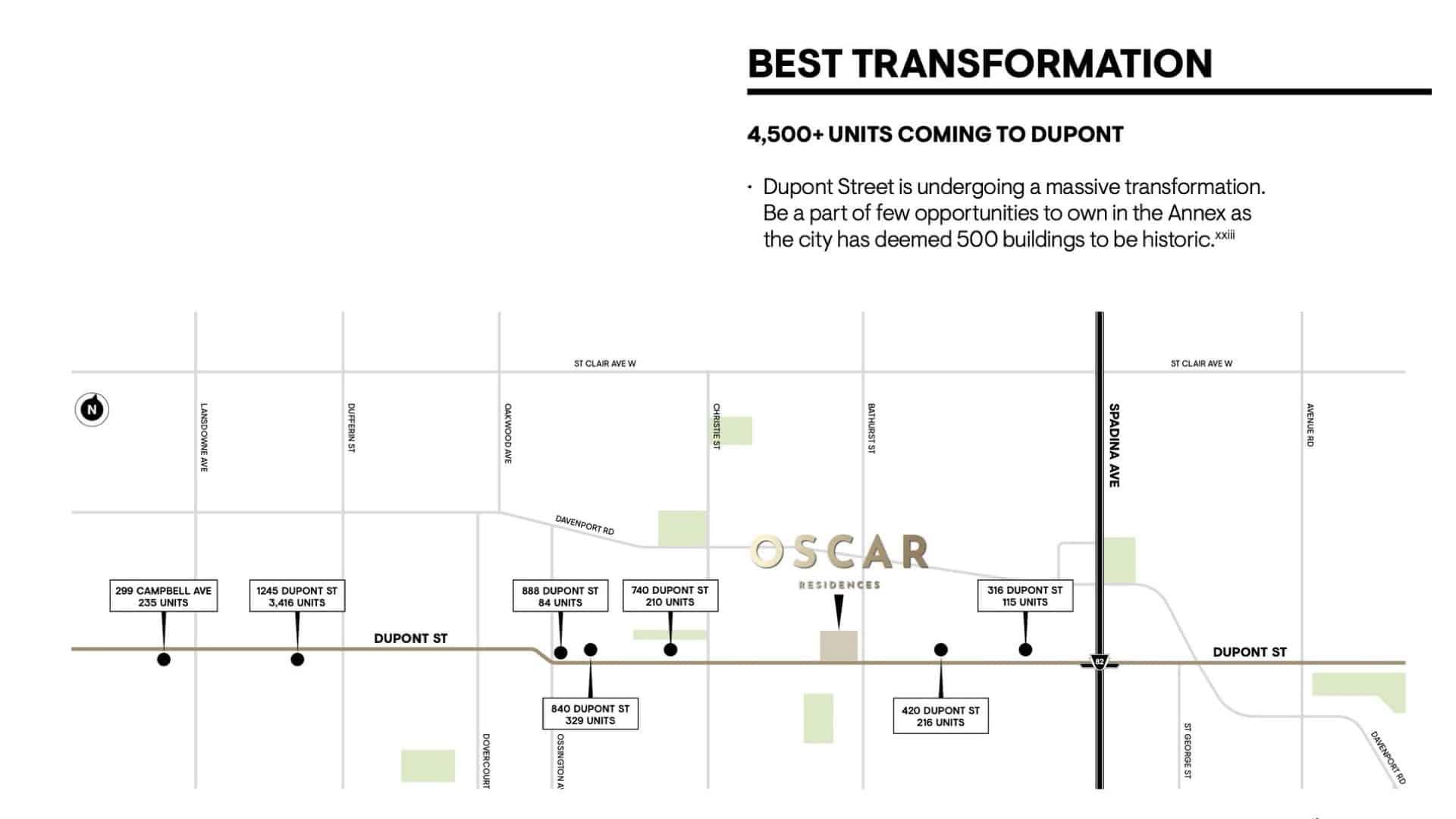 Dupont Street Transformation