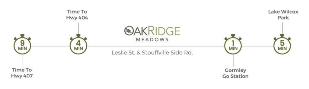 Oakridge Meadows